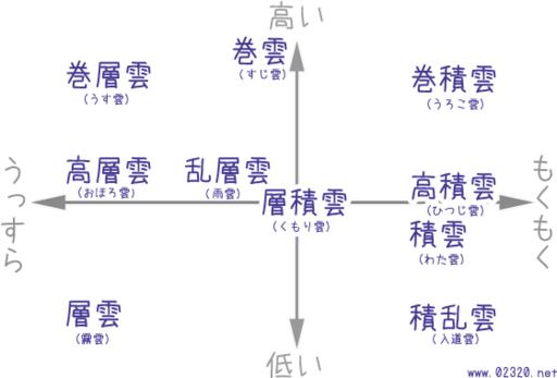 cloud-chart_up.png