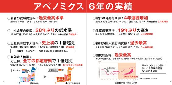 アベノミックス6年の成果 - コピー.png