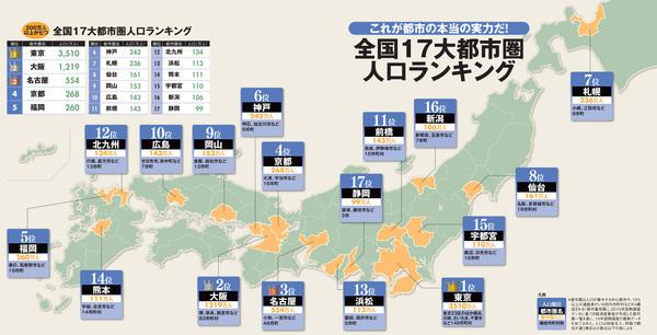 日本の都市圏人口.jpg