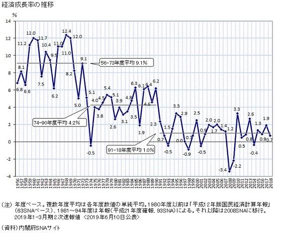経済成長率up - コピー.jpg