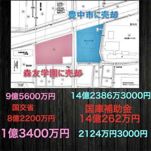 豊中の土地評価比較up.jpg