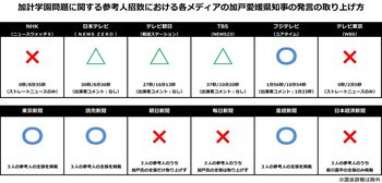 報道しない自由up.jpg